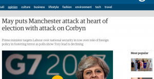 Jonathan Cook: The Guardian mourns Corbyn's polling surge