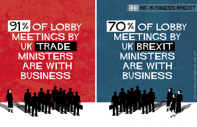Brexit Lobby Meetings Dominated By Big Business, Official Figures Reveal