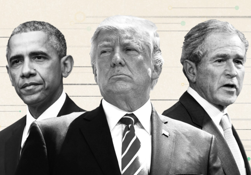 The Rise of the American Imperial President