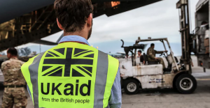 UK aid should not be used to help the City of London, warn campaigners