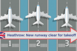 Why Third Runway at Heathrow Is A Bad Decision