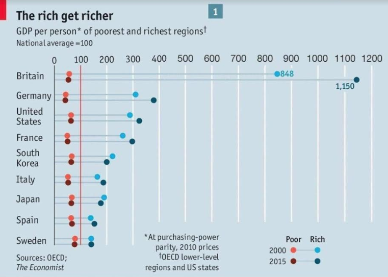 Britain today - The graph that says it all
