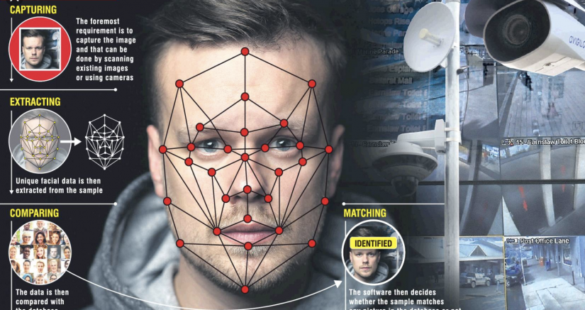BigBrotherWatch: Facial Recognition 'Epidemic' in the UK