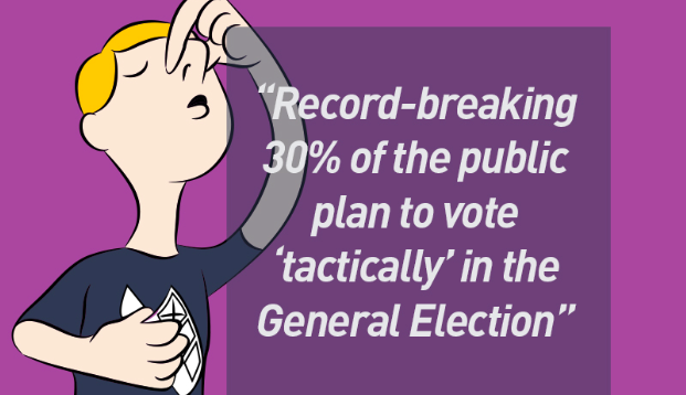 The 'hold your nose' election? Record-breaking numbers set to vote tactically