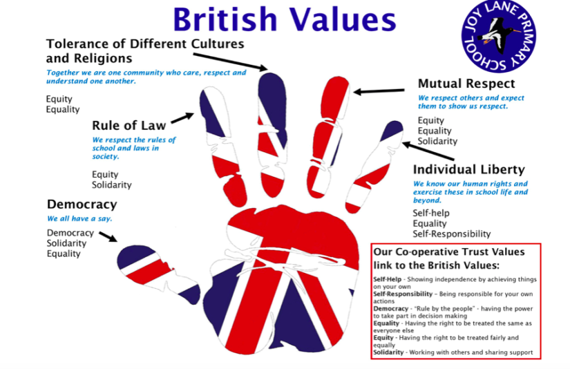 Traditional British Values Sacrificed In An Election
