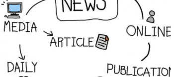 The Top Ten Independent News Sources In The UK – 2021